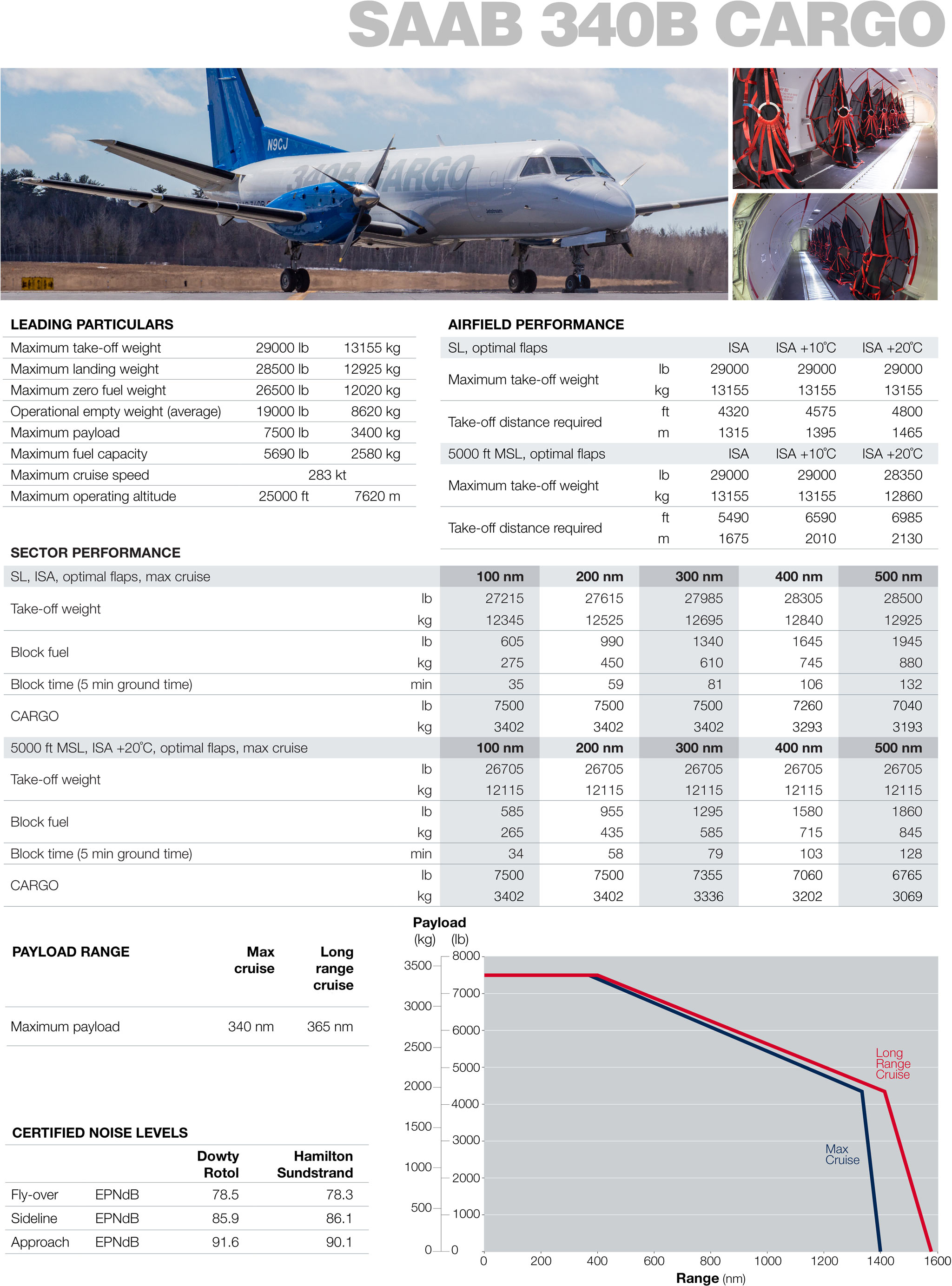 Jetstream Aviation Capital 340B Cargo 2018 Page 1